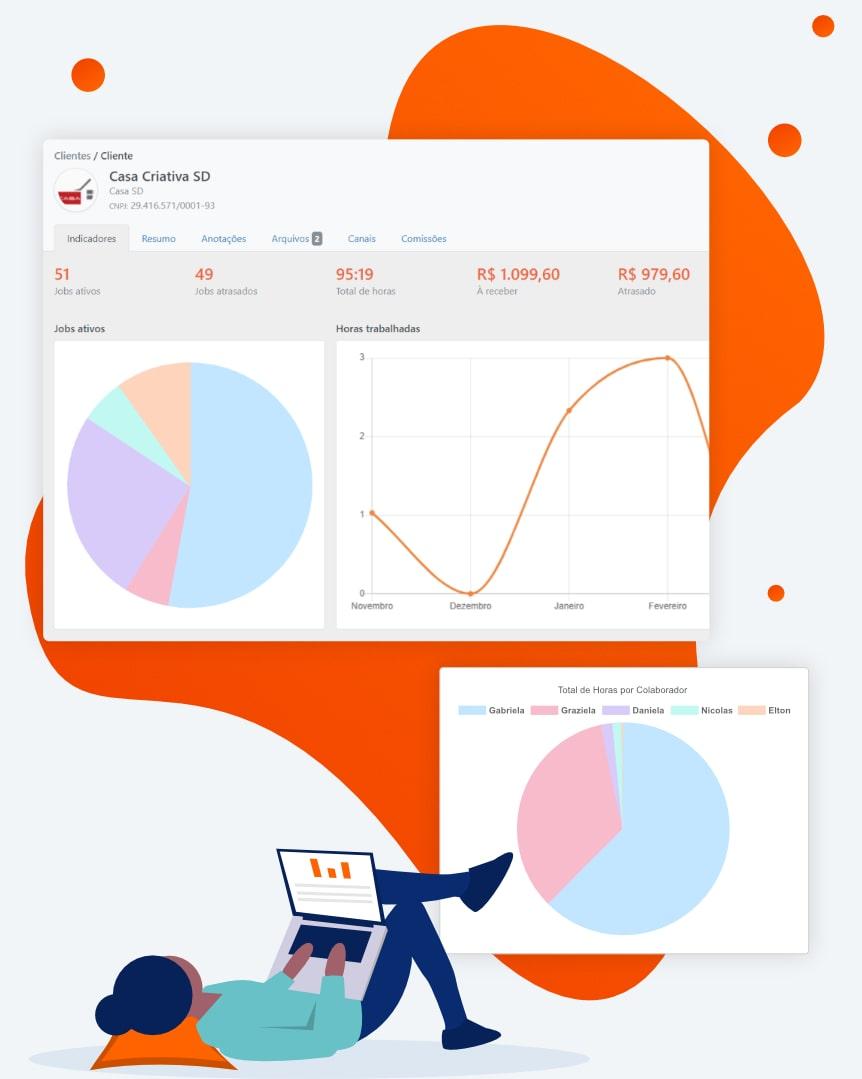 Parte da tela do Relatório de Campanhas e do Gráfico de Horas do Sistema SiGA